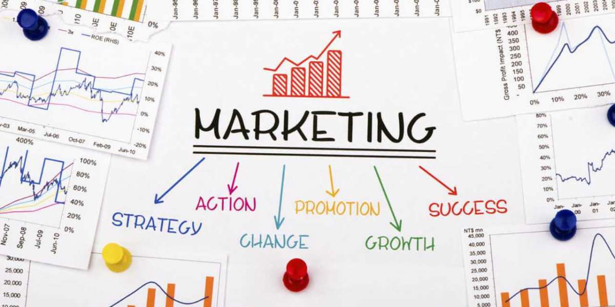 Important Steps Involved In the Creation of the Strategic Marketing Plan