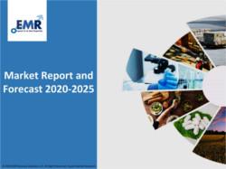 Eggshell Membrane Derivatives Market Demand, Size, Share, Forecast 2020-2025