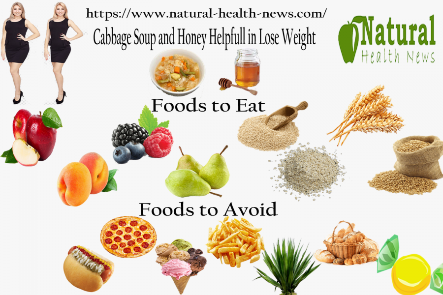 Natural Tips and Diet for Weight Loss: newsforhealth — LiveJournal
