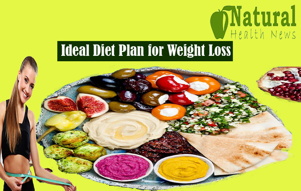 Discover the Ideal Diet Plan for Weight Loss for you
